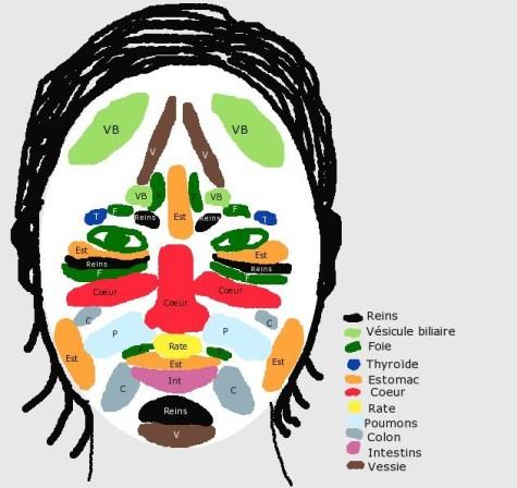 Comme au bronzage éviter les taches de pigment à