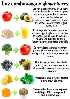 Dieta ganhar massa e emagrecer